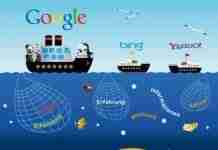 Search the Deep Web